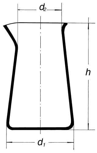 Kádinka podle Philipse nízký tvar