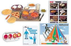 Fight Fat Kit